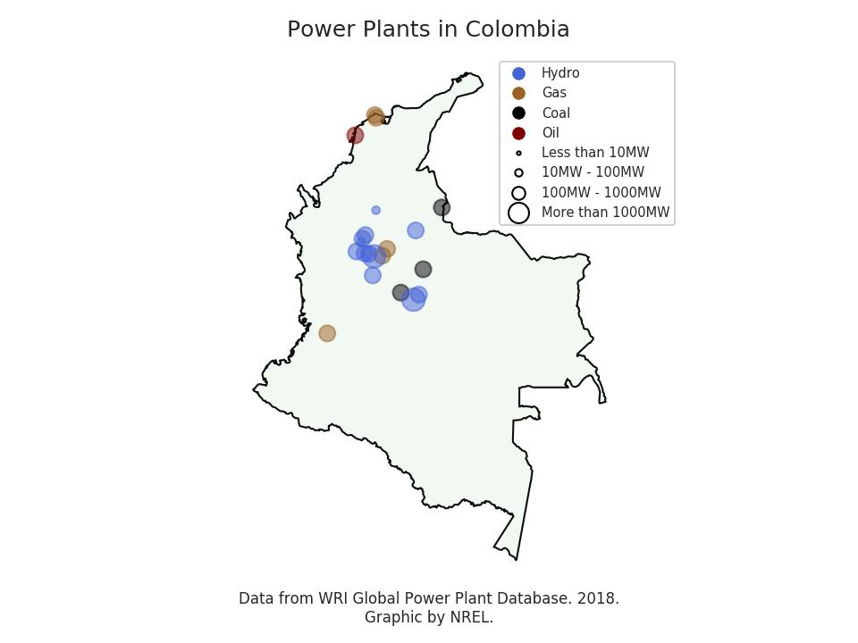 Power plants in Colombia